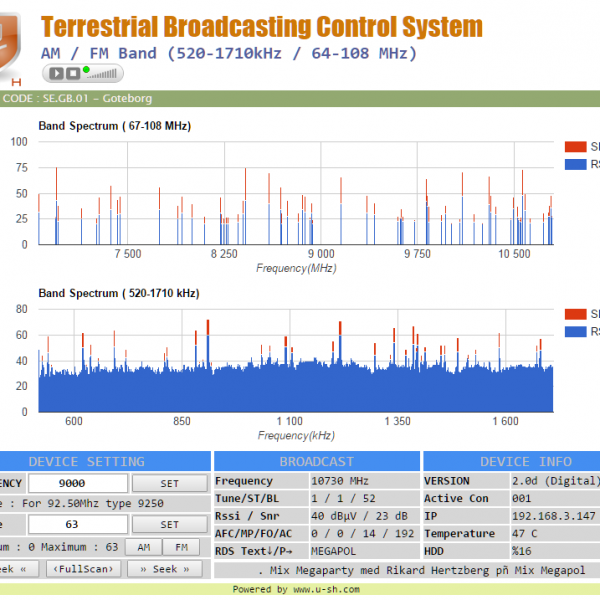 Terrestirial Broadcasting Control System